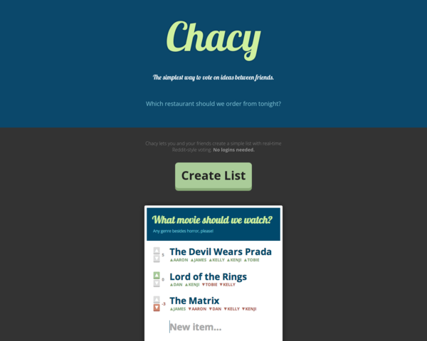 http://chacy.com