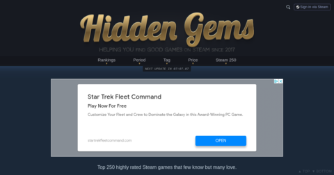 Most Popular Games on Steam