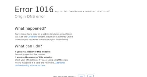 SocialRank for Content