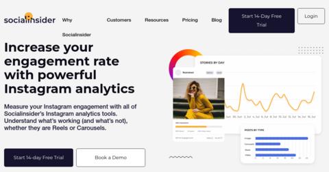 Instagram Analytics from Social Insider