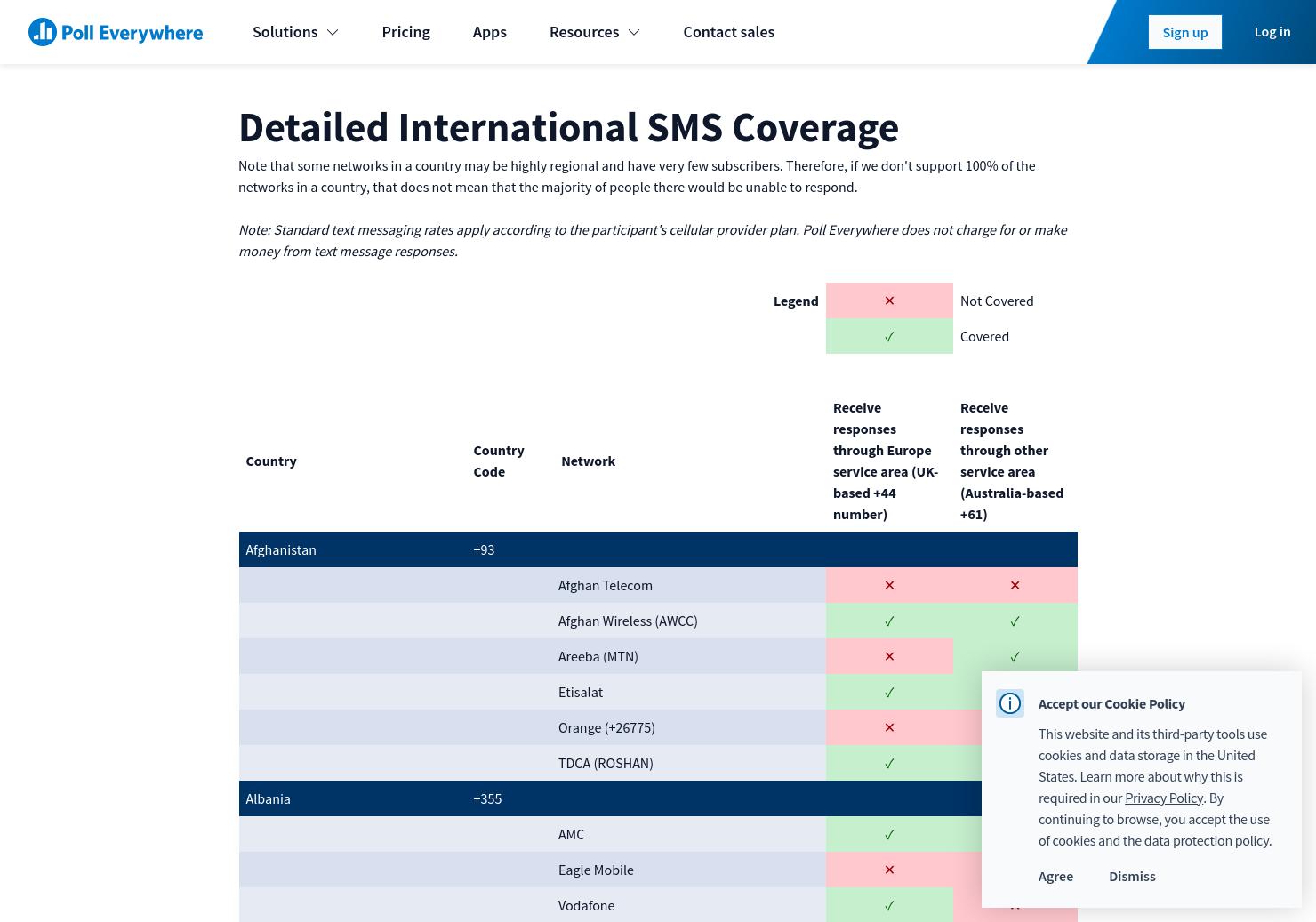 International SMS Coverage | Poll Everywhere