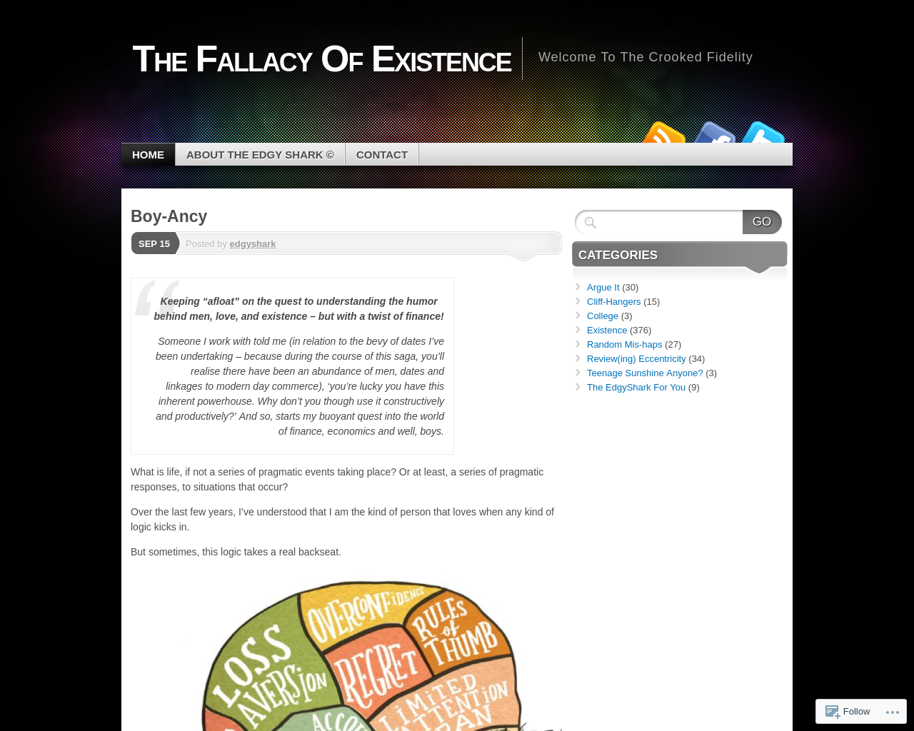 The Fallacy Of Existence