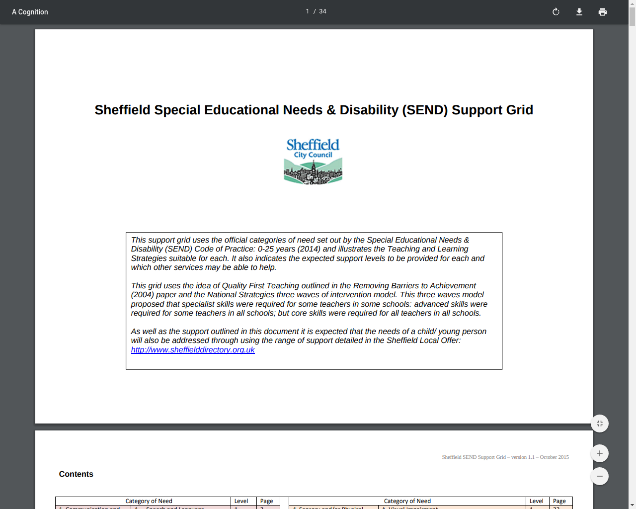 Sheffield SEND Support Grid