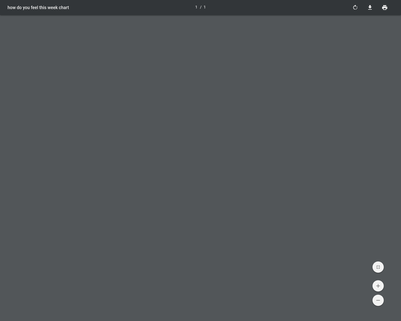 How do you feel this week Chart