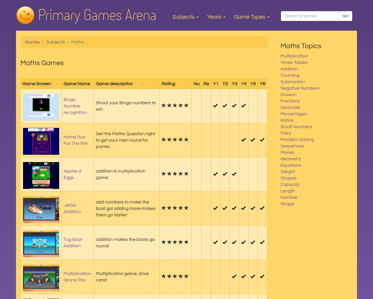 Primary games arena - Maths