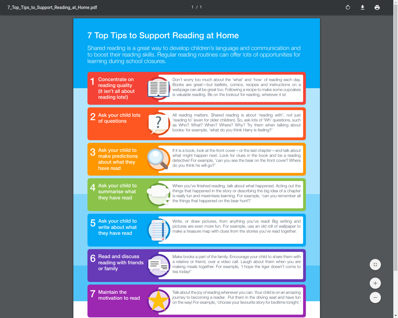 Top tips for supporting reading at home