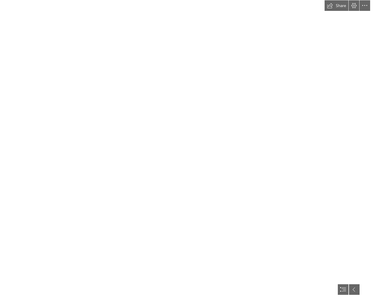 Weekly Update Mon 31st May 2021