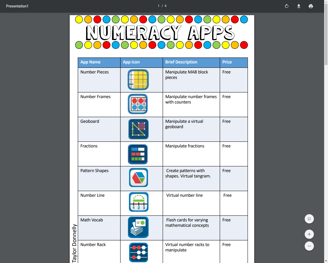 Numeracy Apps
