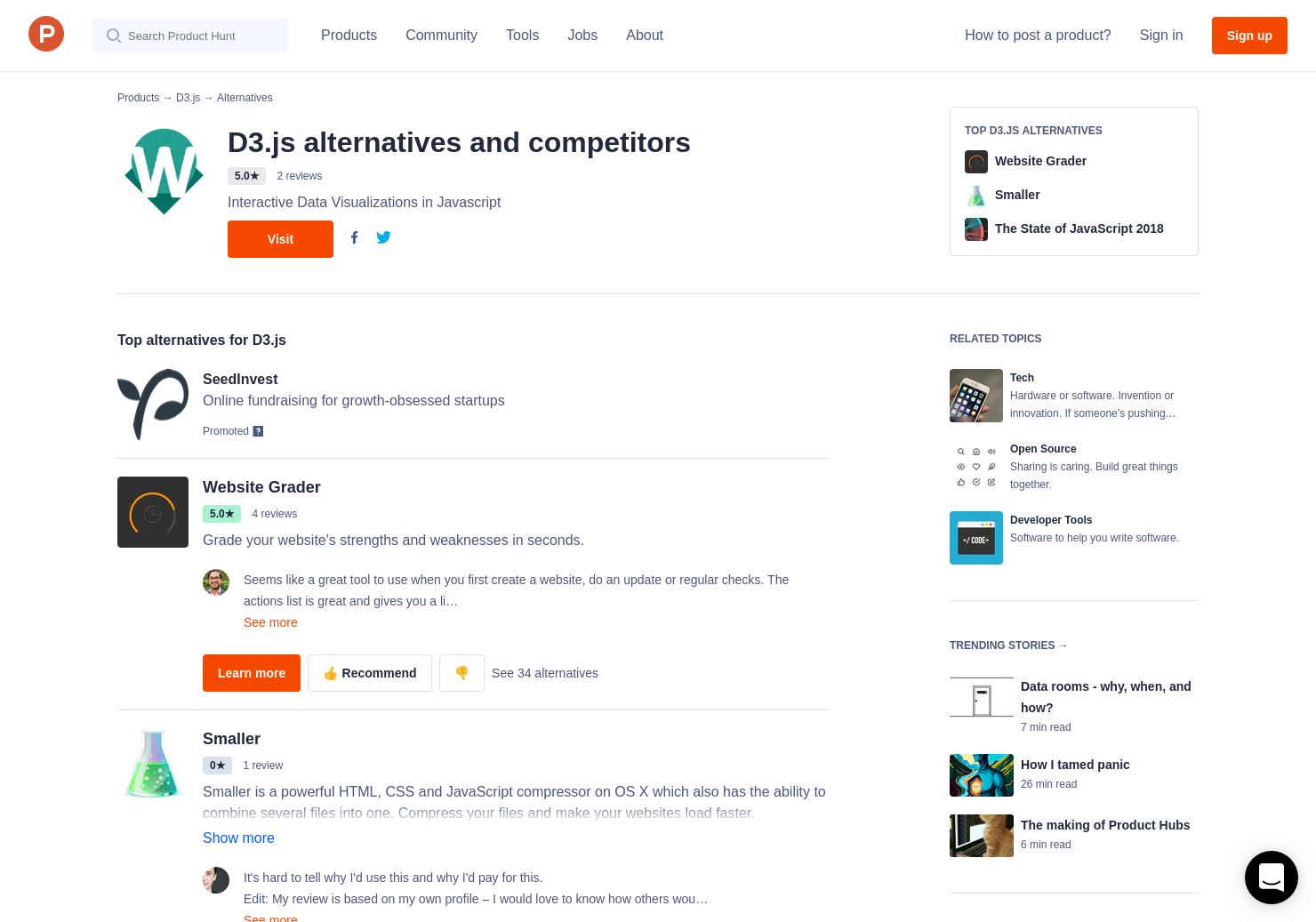 4 Alternatives to 2016 JavaScript Rising Stars | Product Hunt