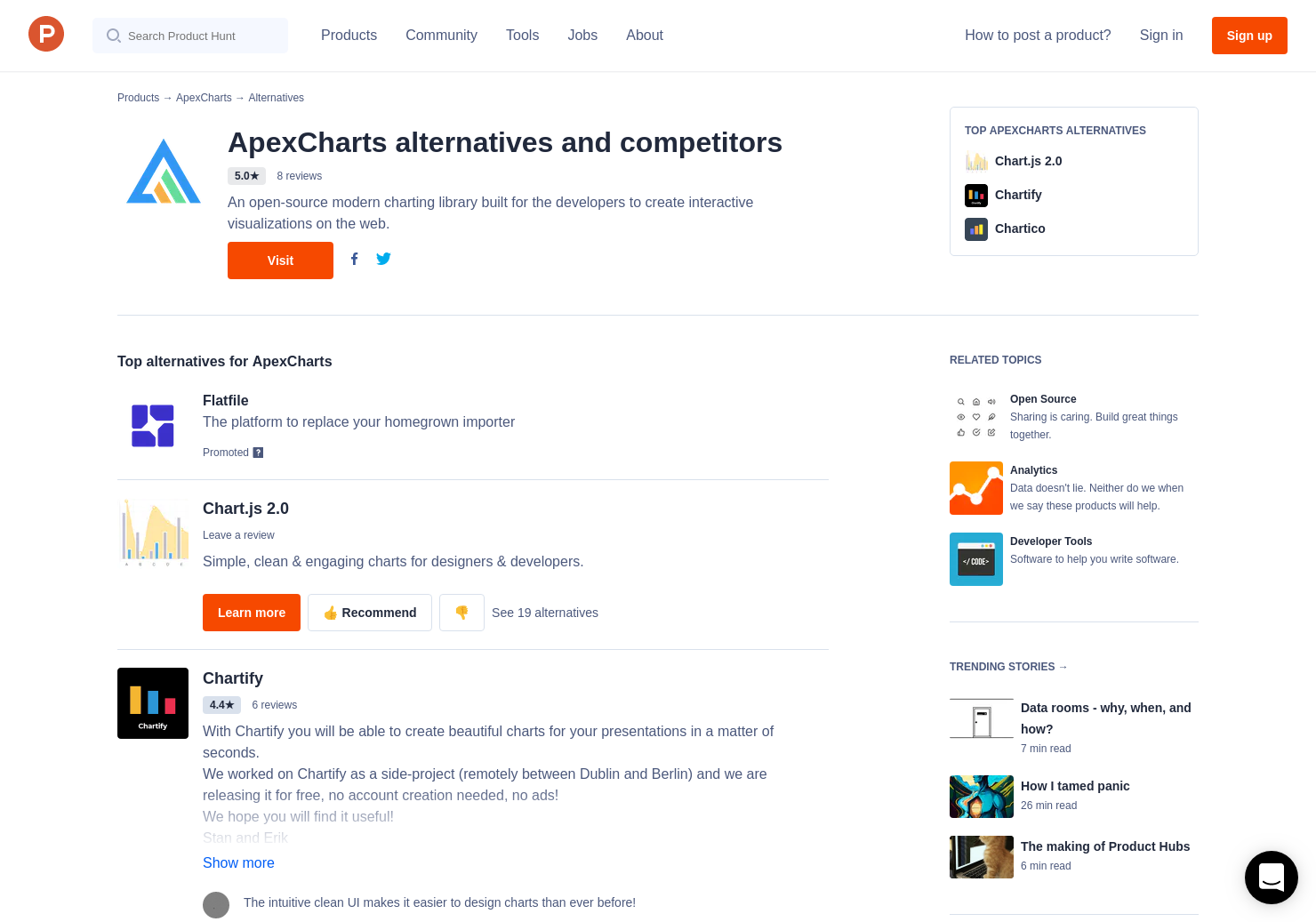 14 Alternatives to ApexCharts | Product Hunt