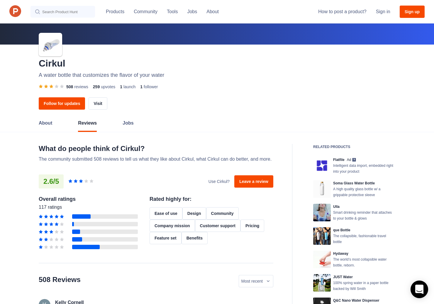 138 Cirkul Reviews - Pros, Cons and Rating | Product Hunt