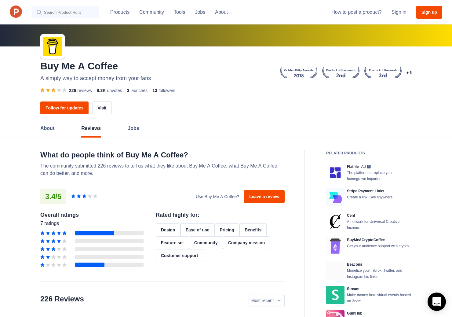 Clayton Parker's review of Buy Me A Coffee | Product Hunt