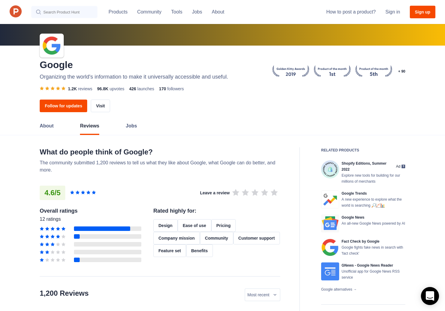 14 Google Maps Space Reviews - Pros, Cons and Rating | Product Hunt