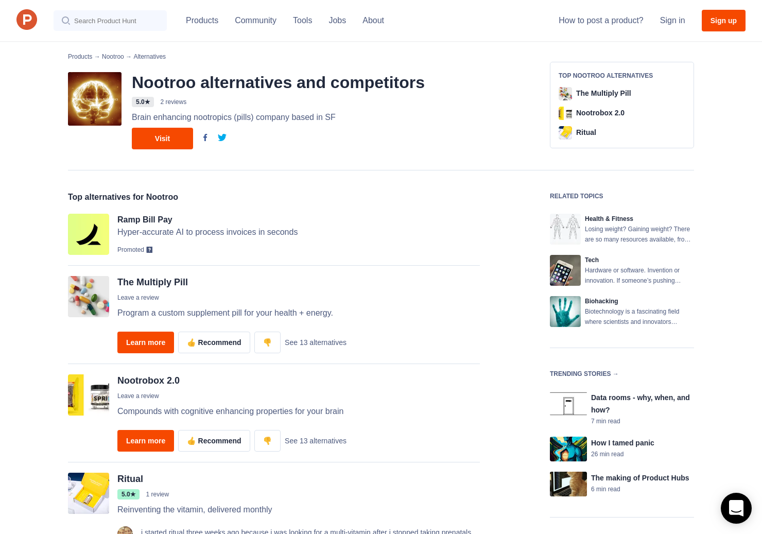 11 Alternatives To Nootroo 3 0 Product Hunt