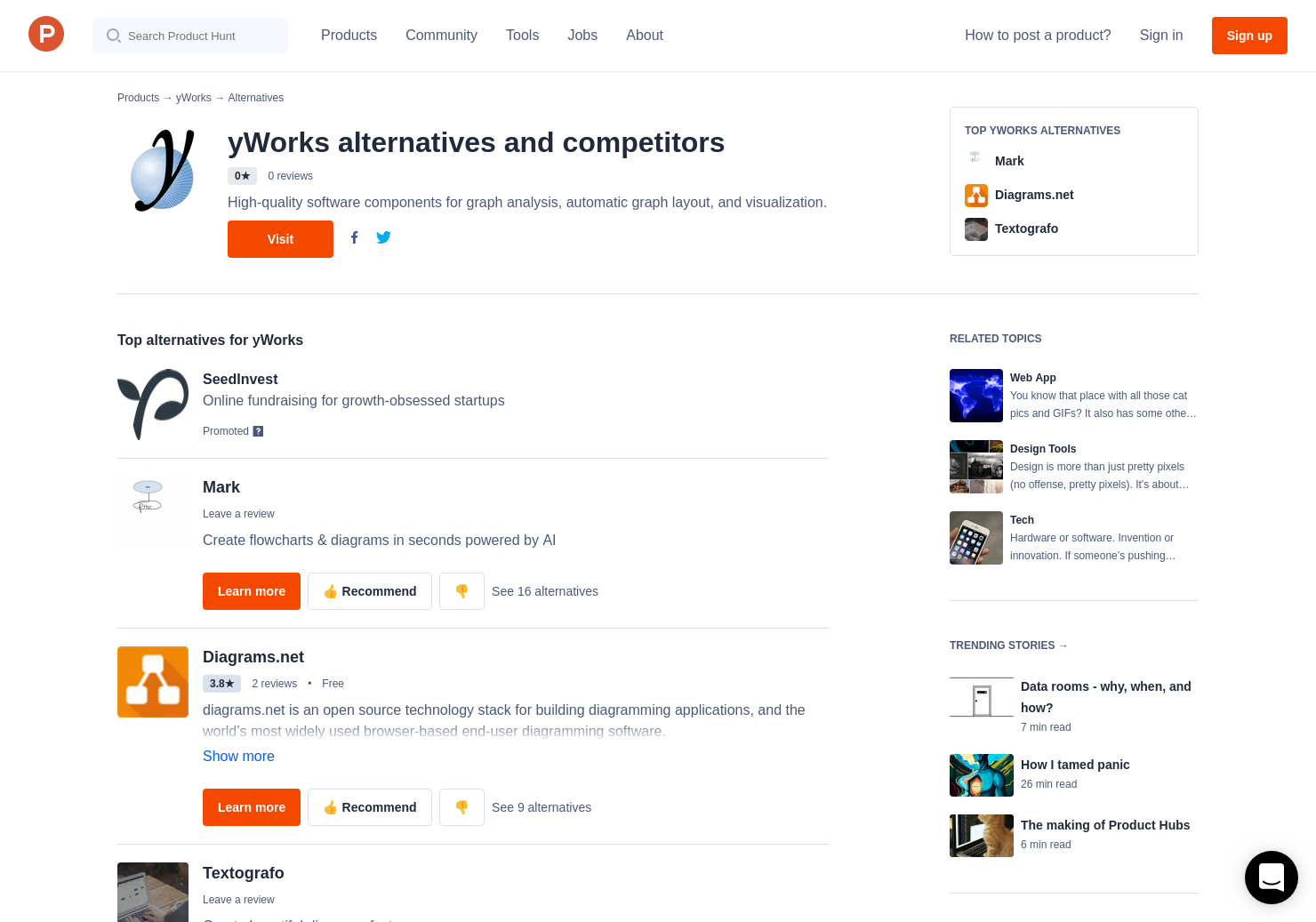 6 Alternatives to yEd | Product Hunt