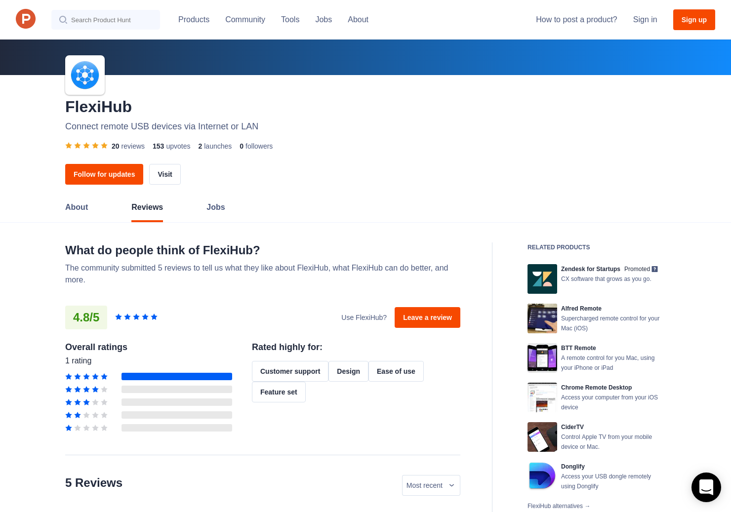 FlexiHub Reviews - Pros, Cons and Rating | Product Hunt