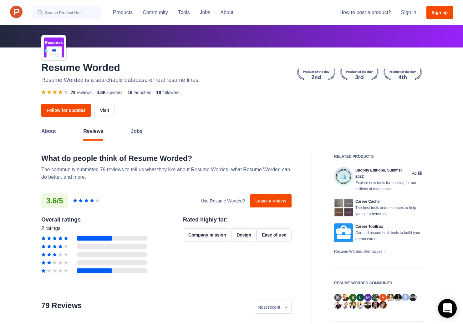 Resume Checklist Reviews On Product Hunt