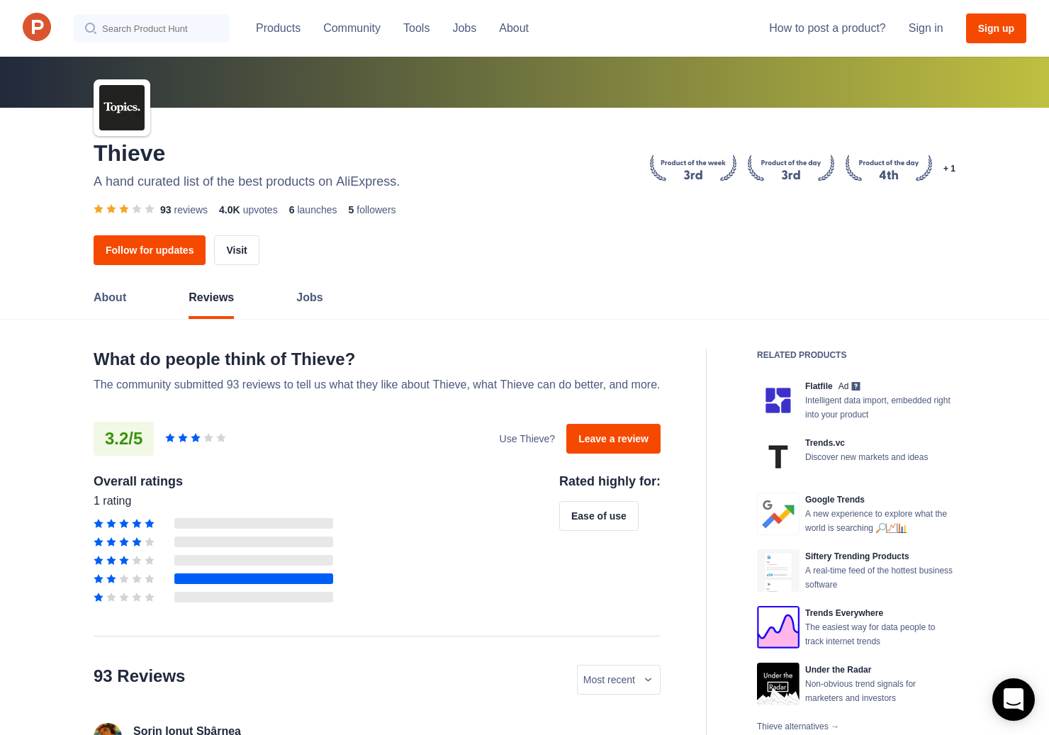 Thieve Reviews On Product Hunt