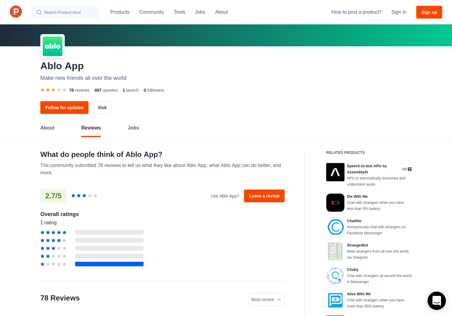29 Ablo Reviews - Pros, Cons and Rating   Product Hunt