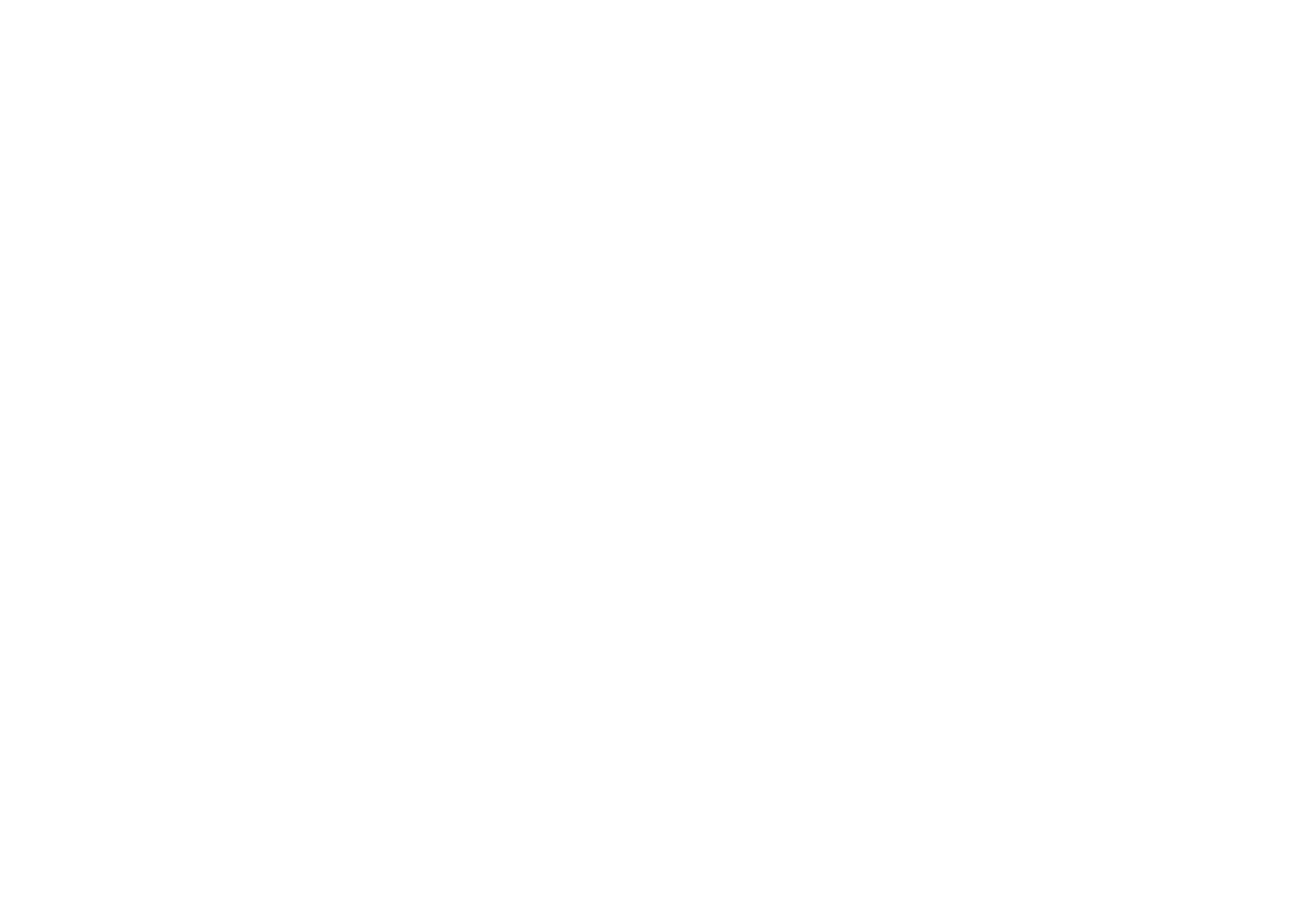 WFH Essentials List