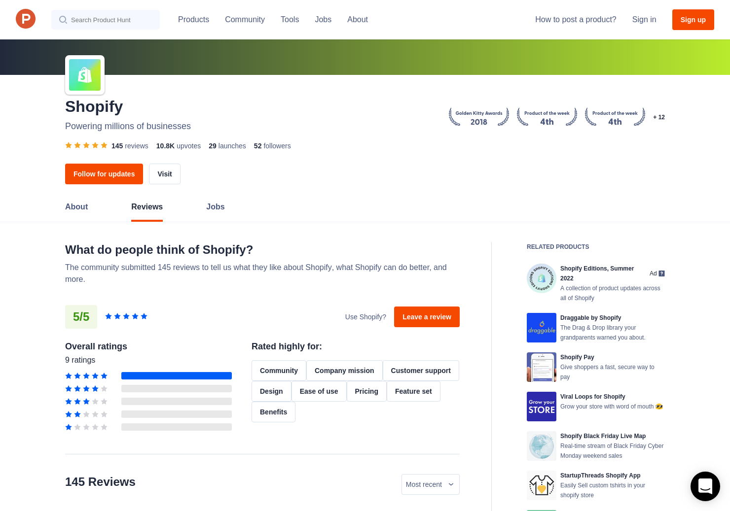 Shopify Buy Button Reviews - Pros, Cons and Rating   Product Hunt