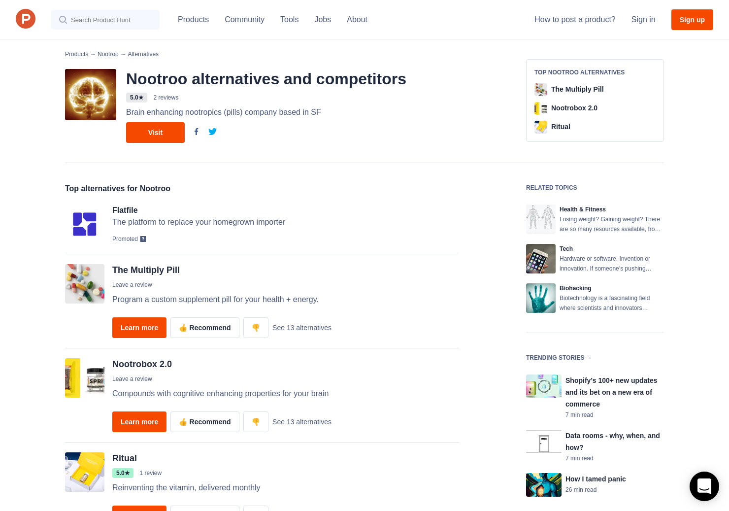 5 Alternatives To Nootroo Product Hunt