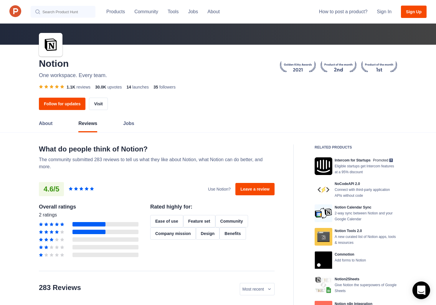 379 Notion 2 0 Reviews - Pros, Cons and Rating | Product Hunt