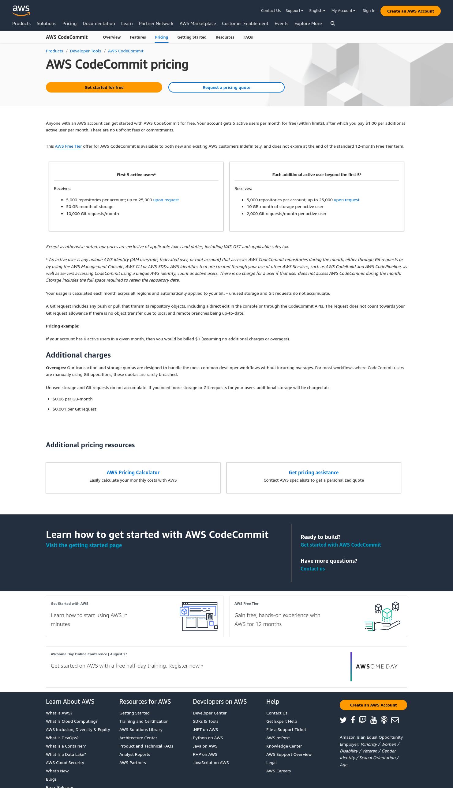 AWS CodeCommit vs BinTray vs Perforce 2018 Comparison of